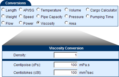 Sample viscosity conversion screen